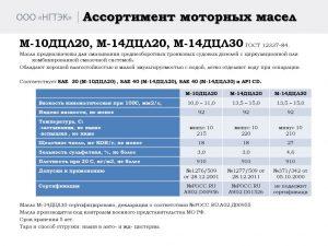 thumbnail of Масла моторные М-10ДЦЛ20; М-14ДЦЛ20; М-14ДЦЛ30