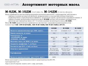thumbnail of Масла моторные М-8МД; М-10МД; М-14МД