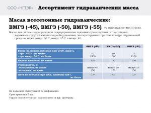 thumbnail of Масло гидравлическое всесезонное ВМГЗ (-45; -50; -55)
